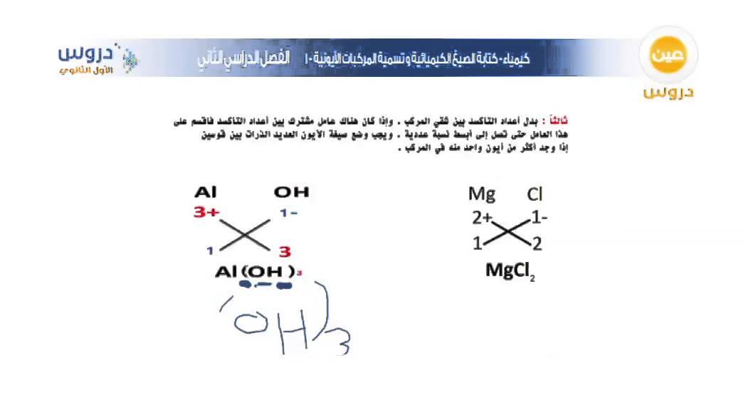 الاول الثانوي الفصل الدراسي الثاني كيمياء كتابة الصيغ الكيميائية وتسمية المركبات الايونية Youtube