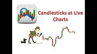 28 Candlestick patterns formation at Live Charts A to Z