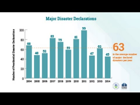 Using CDBG for Disaster Response and Recovery