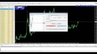 Курс видео обучения MetaTrader 4. Новый ордер и отложенные ордера.