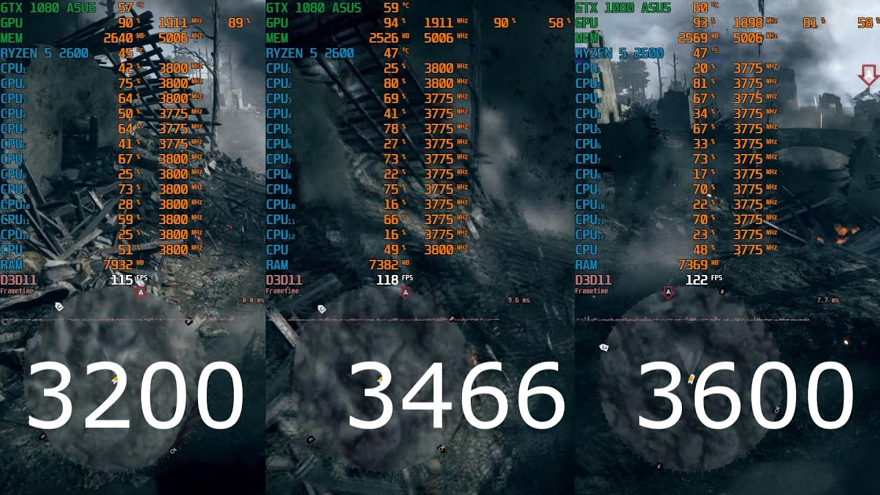 Ryzen 5 2600 RAM test 3200 vs 3466 vs 3600 Battlefield 1