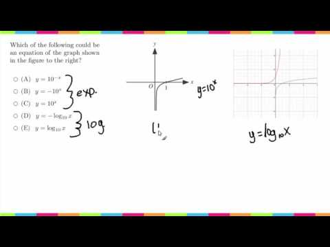 MDTP Mathematical Analysis Readiness Test (MR): Solution to #14