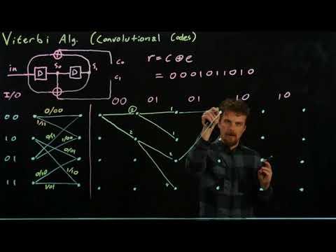 Digital Communications: Viterbi Algorithm
