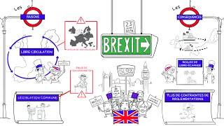 Dessine-moi l'éco : Le Brexit, c'est quoi la suite ?