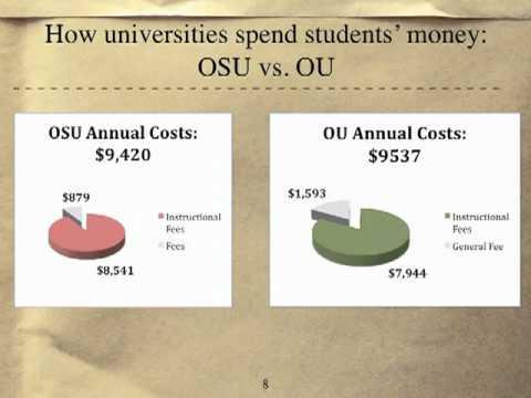 Ohio University Budget Priorities