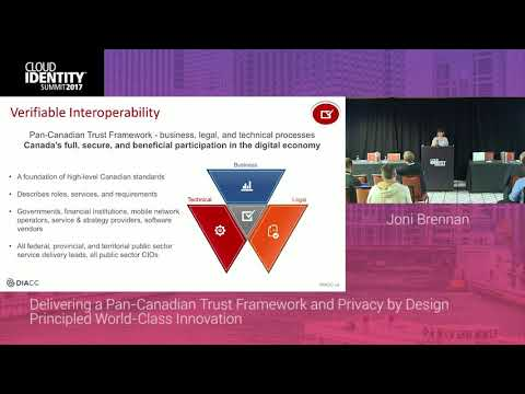 6/22 | Delivering a Pan-Canadian Trust Framework & Privacy | CIS 2017