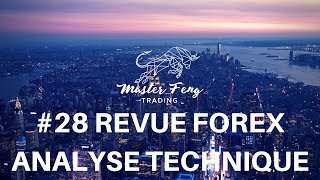 REVUE FOREX ANALYSE TECHNIQUE #28 -27 Octobre 2018 MASTER FENG TRADING