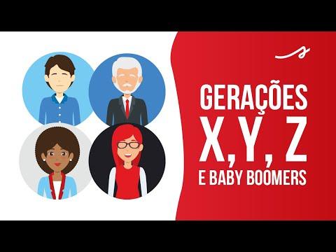 GERAÇÕES X, Y, Z E BABY BOOMERS: você sabe qual é a sua?