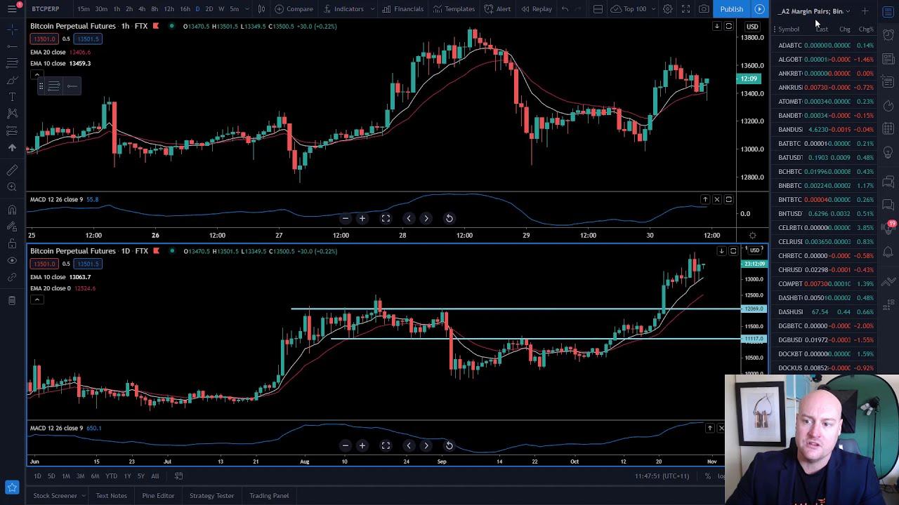 life of bitcoin trader quanti iscritti per guadagnare con youtube