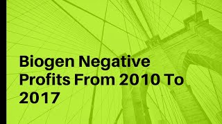Biogen Negative Profits From 2010 To 2017.