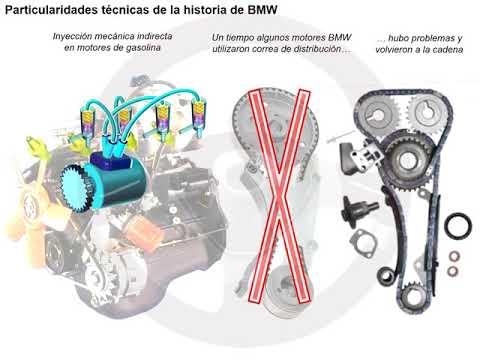 Historia de BMW (11/14)
