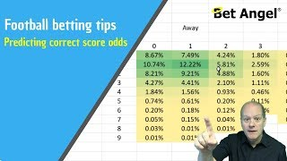 Football betting tips - Predicting correct score odds