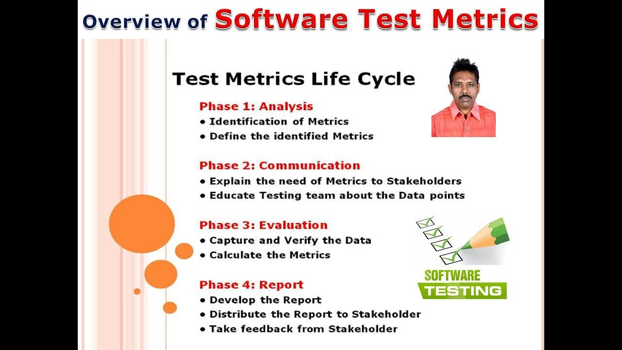 software testing overview