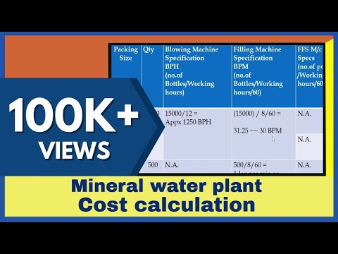 Mineral Water Plant Cost Calculation