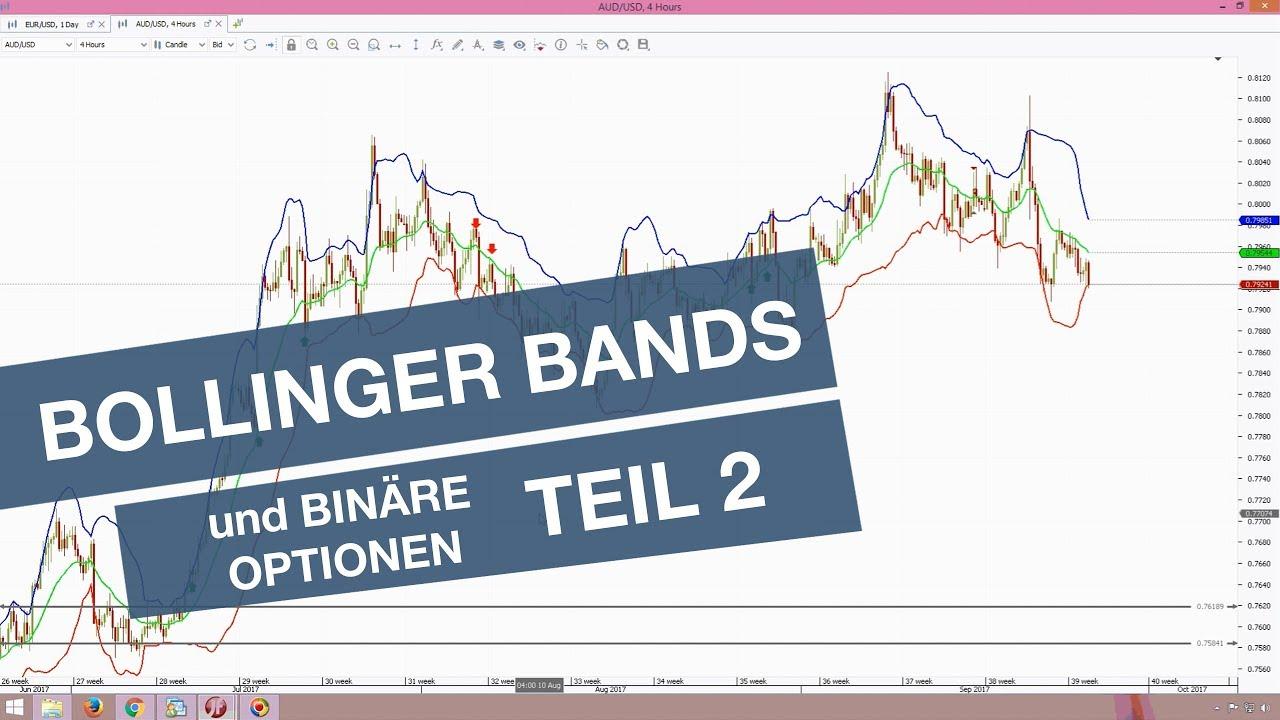 handel video-tutorials binäre optionen bitcoin gold bot händler