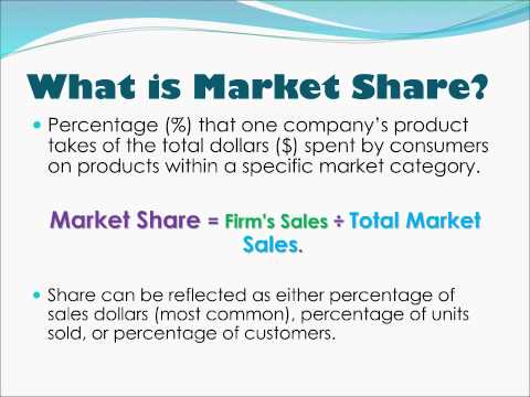 Competition - Market Share