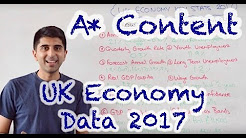 UK Economy Key Stats 2017 - Pathway to As and A*s!