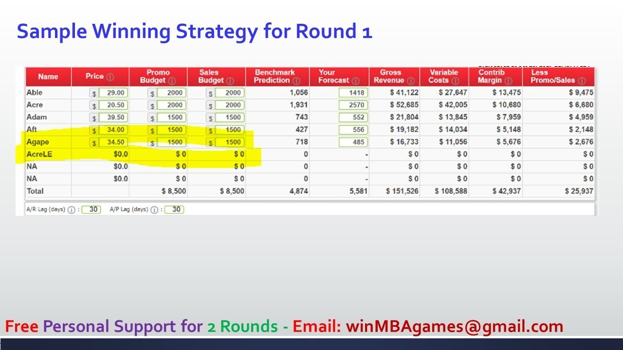 Capsim Capstone 2019 - Win All rounds Guides and Tips - Round 6