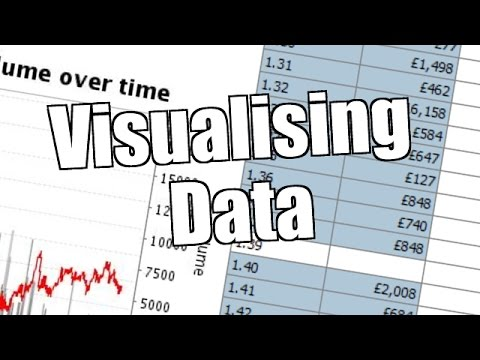 Betfair football trading - Visualising data