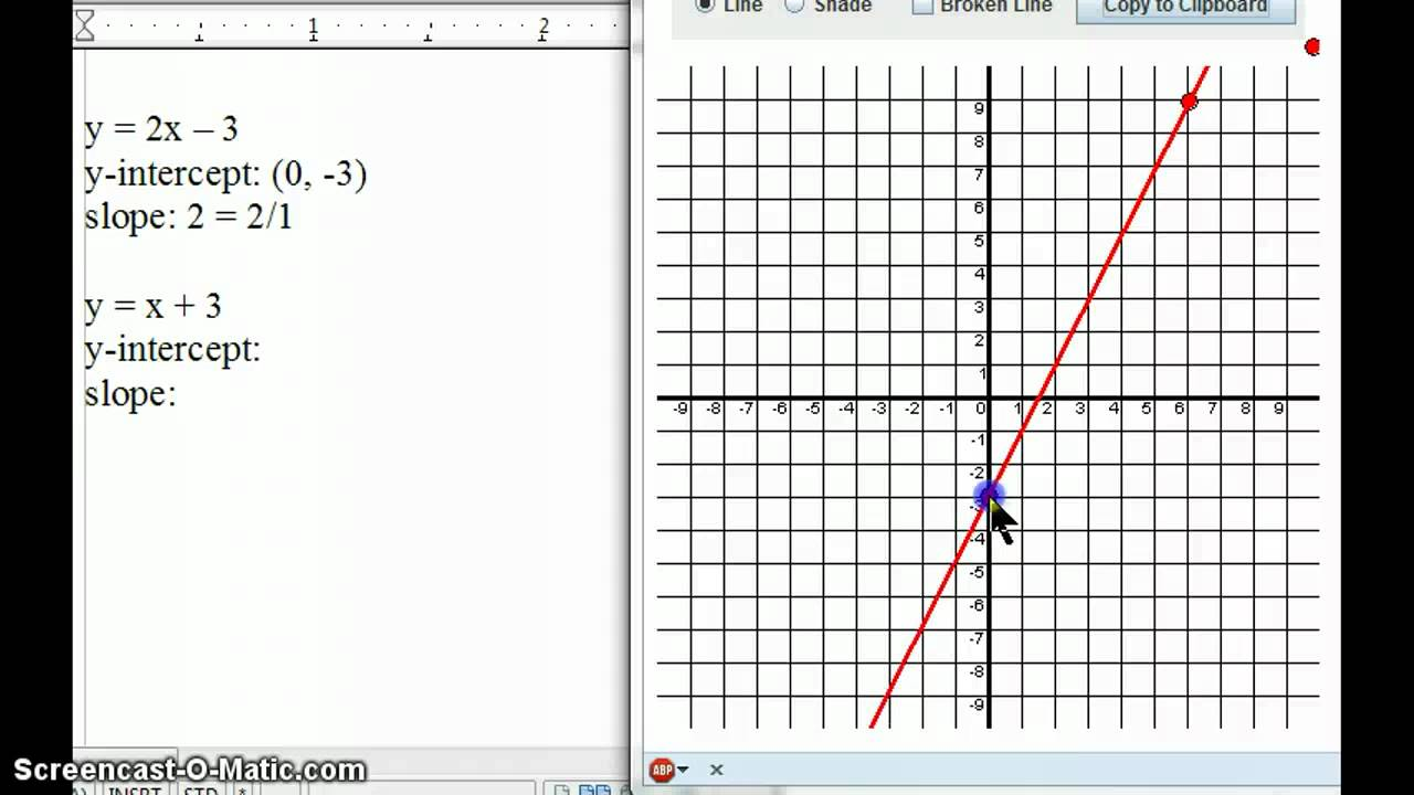 Graphing systems of equations slope intercept form youtube falaconquin