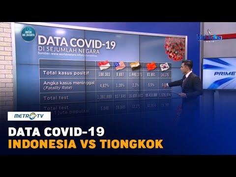 Data Covid 19 Indonesia Vs Tiongkok Jauh Tertinggal Youtube