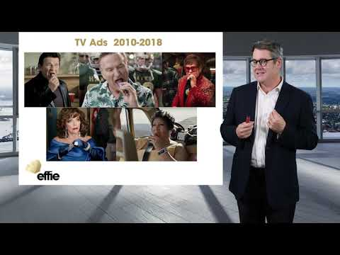 Mark Ritson on how Snickers turned around declining market share
