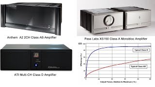 What are the Differences Between Class A, AB, G/H and D Amplifiers?