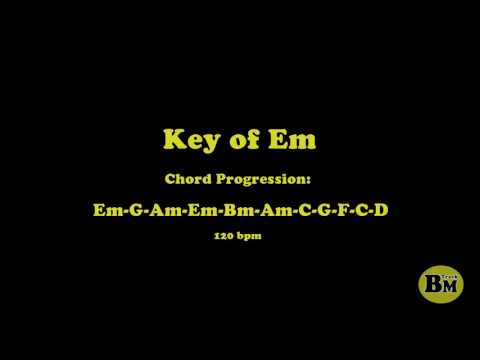 Little Wing chord progression Backing Track