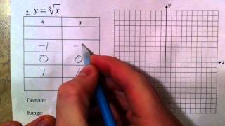 graphing basic square root and cube root functions