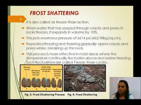 Prof.prajakta engineering Geology