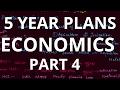Important Economics Topics you must Prepare for SSC CGL Exam 2018