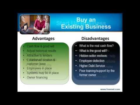 2016 10 04 11 52 Exploring Business Ownership through Franchising