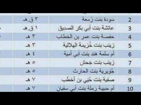 أسماء زوجات النبي محمد صلى الله عليه وسلم بطريقة سهلة Youtube