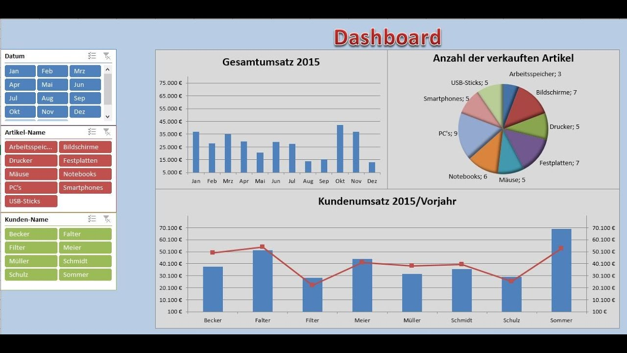 what is an excel dashboard - Ideal.vistalist.co