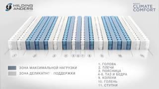 Матрас Bicoflex Climate Comfort(Матрас «БикоФлекс «Климат Комфорт» – инновационный матрас на гибридной пружинной системе нового поколени..., 2016-05-06T10:28:14.000Z)
