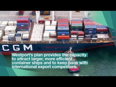 Westport Options