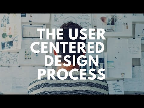 What is the UCD user centered design process?