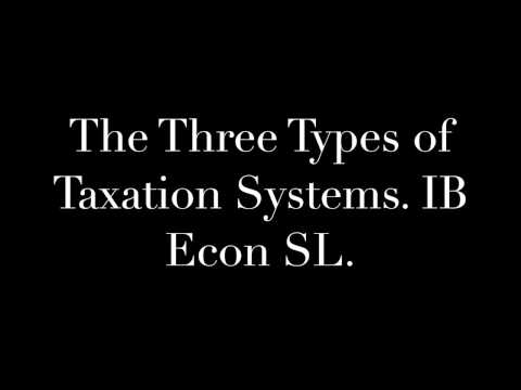 The Three Taxation Systems - IB Economics. (progressive, pro