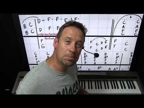 Piano Lesson Fly Eagles Fly Football Song