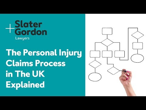 The Personal Injury Claims Process in The UK Explained