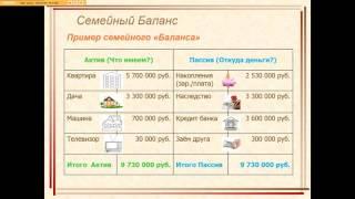 видео Бухгалтерский баланс (актив и пассив, разделы, виды)