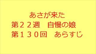 連続テレビ小説 あさが来た 第130回 あらすじです。 養之助(西畑大吾)...