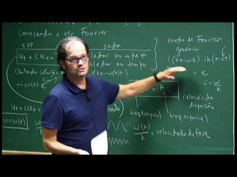 mestrado:-análise-numérica-aula-12