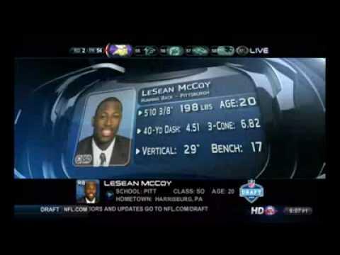 LeSean McCoy No.53 Pick 2009 NFL Draft - Philadelphia Eagles