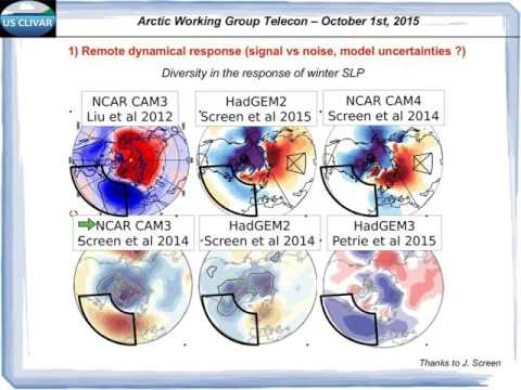 Review of existing modeling studies on Arctic mid-latitude linkages