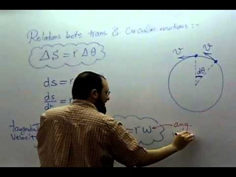 Dr.Shaker (Prop. of matter) - Lecture 7