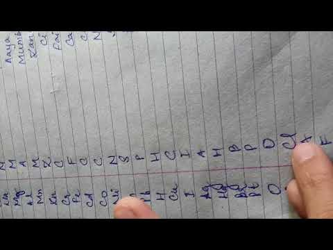 Trick to learn Electronegativity Series.