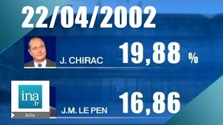 20h France 2 du 22 Avril 2002 - Le Pen au second tour | Archive INA