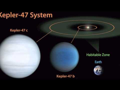 Kepler 47: Double Star WIth Planet in Habitable Zone | Basic Facts | NASA Space Telescope