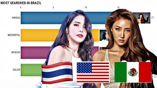 MAMAMOO ~ Most Popular Member in Different Countries + WOrldwide 2020 | SInce debut to 2020
